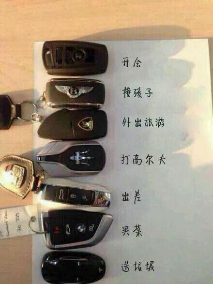 七种豪车钥匙生成器